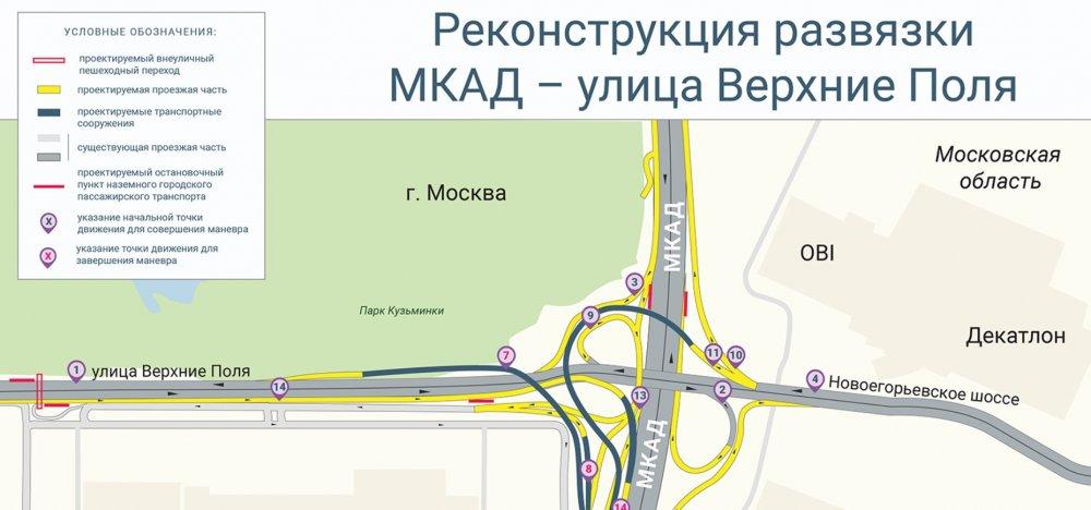 Реконструкция развязки МКАД с улицей Верхние Поля начнется в этом году