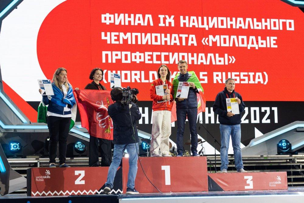 Объявлены результаты финала IX Национального чемпионата «Молодые профессионалы» (WorldSkills Russia) – 2021